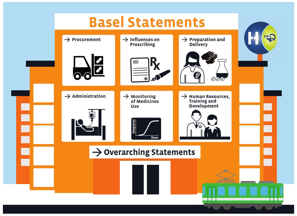 Basel statements infographic