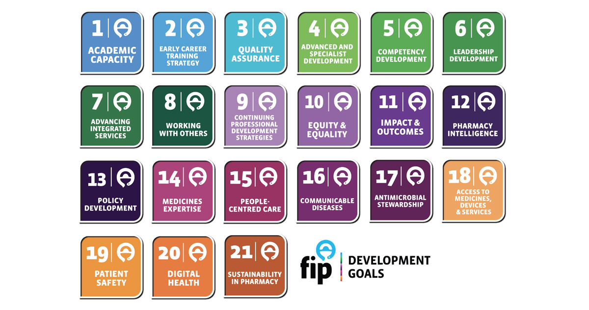 FIP Development Goals