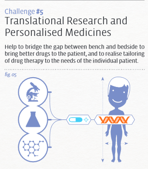 Translational Research and Personalised Medicines